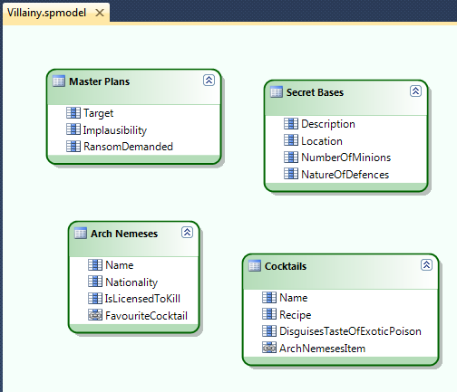 A LINQ-to-Sharepoint model